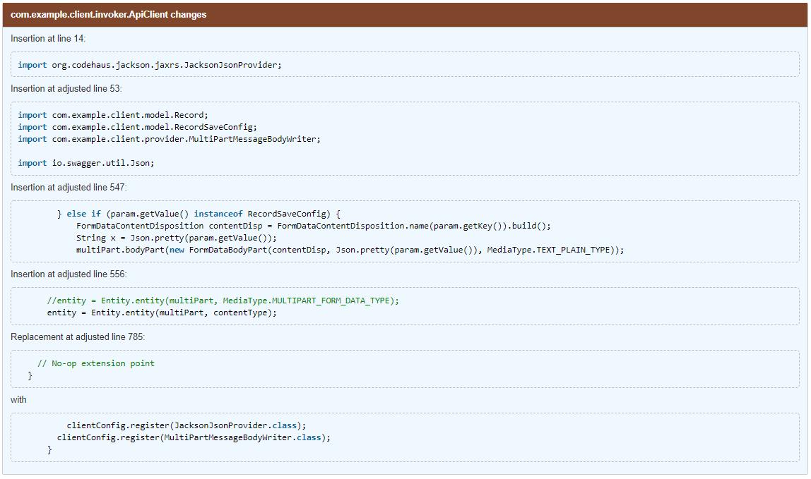 OpenAPI/Swagger, Apache CXF™, JAX-RS Jersey, Jackson, Log4j based